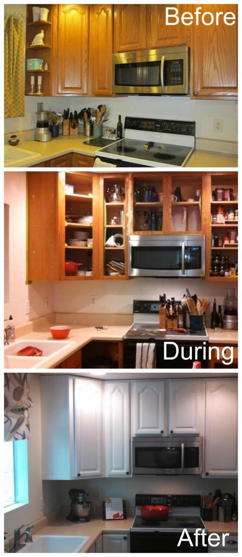 Tips For Paint Kitchen Cabinets